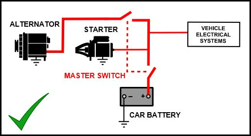 Battery Isolator Switch | CARTEK Motorsport Electronics on