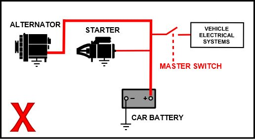 Battery Isolator Switch | CARTEK Motorsport Electronics on flasher relay wiring, starter relay wiring, thermostat relay wiring, switch relay wiring, electrical relay wiring, light bar relay wiring, fuel pump relay wiring, opto-isolator relay wiring, blower motor relay wiring, led relay wiring,